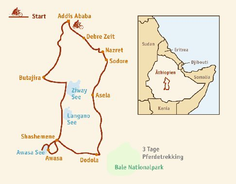Aethiopien Fahrradreise